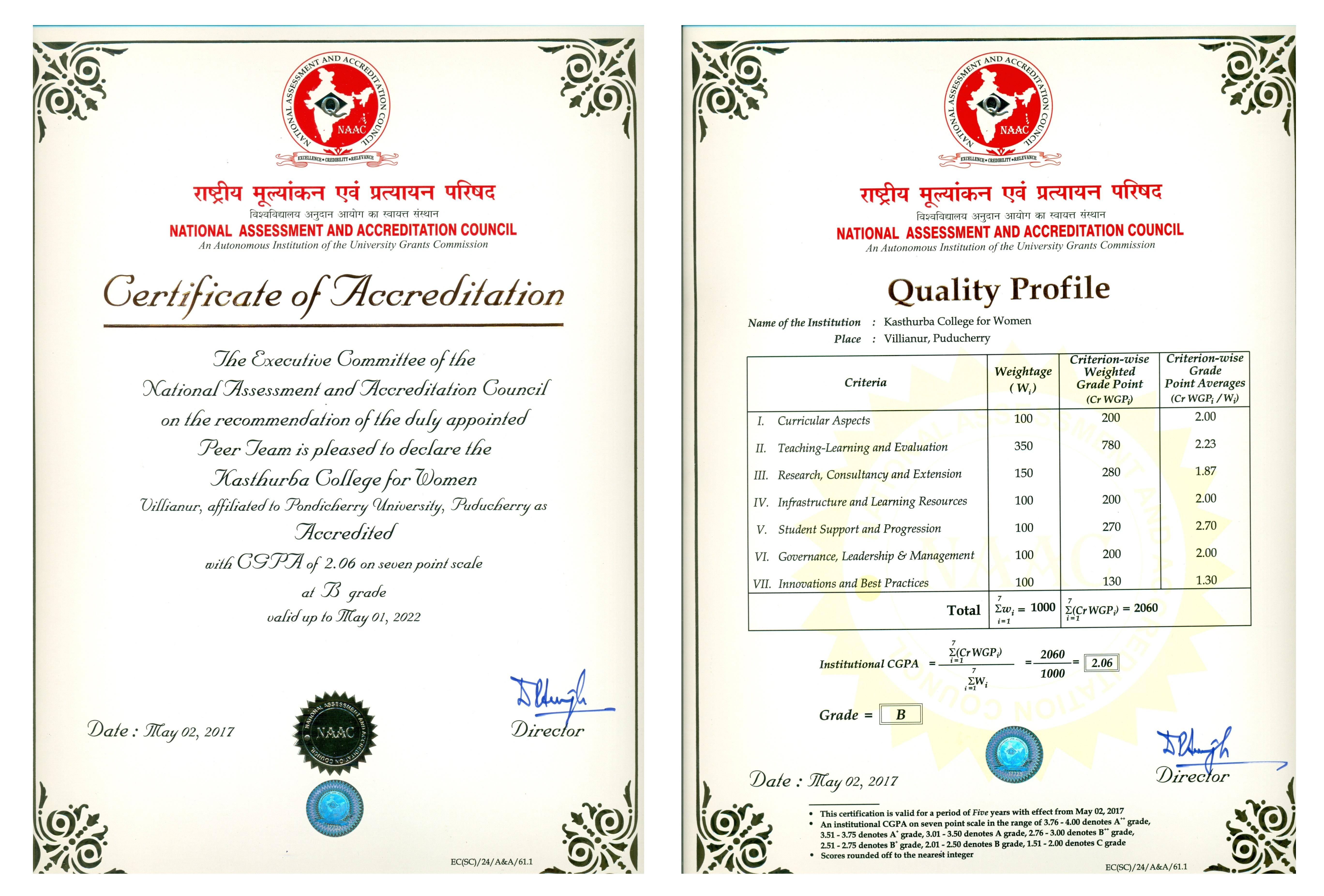 NAAC_Certificate